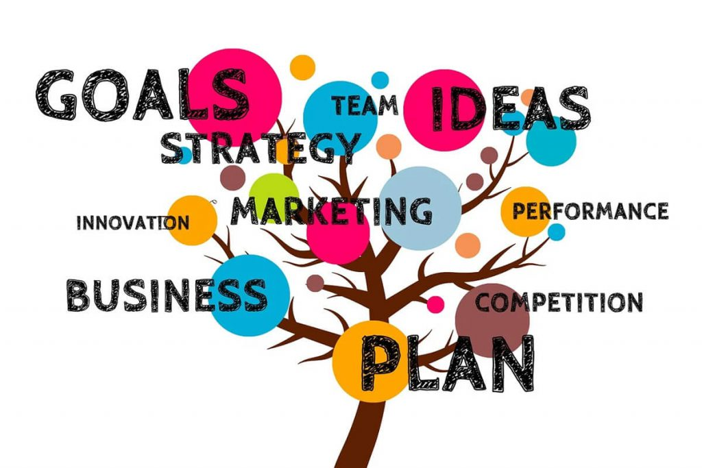 Brand Building Services